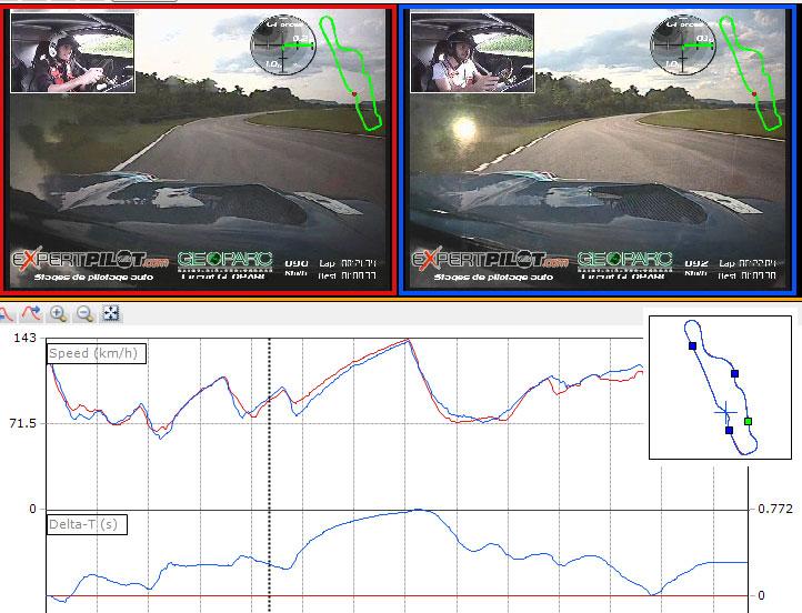 acquisition de donnée dans les stages de pilotage circuit geoparc